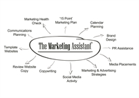 The Marketing Assistant
