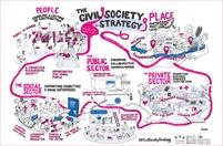 Tenterden 2030 | Civil Society