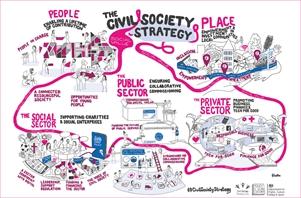 Tenterden 2030 Civil Society Giovanna Gandolfo